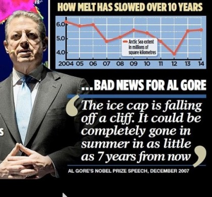Big Al's Big Lie, Arctic Ice Did Not Disappear in 2014, It Increased! Will Gore Return Nobel Prize?