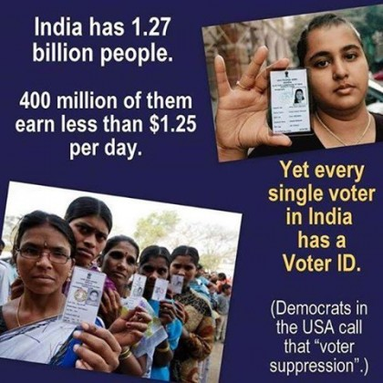 Voter Identification