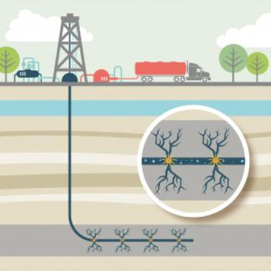 Explained: How Shale Oil Production Lowered Gas Prices