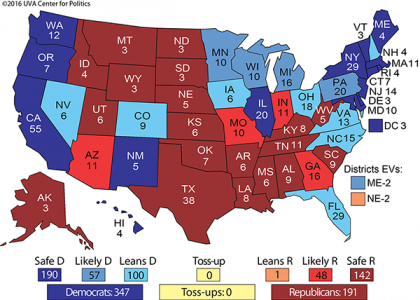 Poll Guru Sabato: Clinton Beats Trump 347-to-191 In General