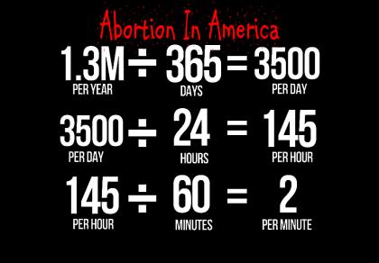GENDERCIDE: 200 MILLION WOMEN DEAD