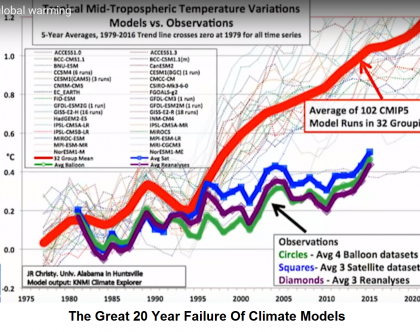 Best Ever Video By A Climate Expert On Global Warming?